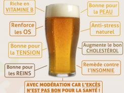 Les bienfaits de la bière